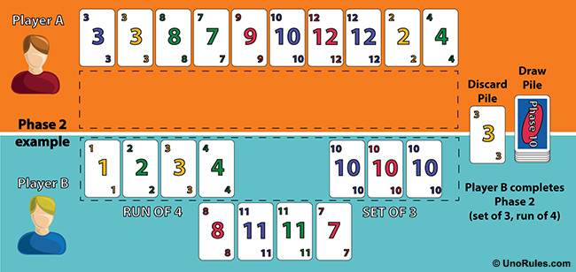 ... Phase 10 Rules U2013 Sample Phase 10 Score Sheet Template ...